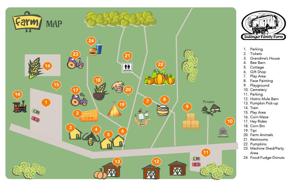 farm map3